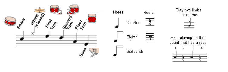 basic notes on english Start here with these basic music theory like the english alphabet it is a system of letters that are assigned to represent sounds in music that we call notes.